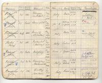 """Abbildung 9: Tagebuch eines Zugführers mit den Einträgen zu den """"Verlusten"""" unter seinen Kameraden zwischen Juni und Juli 1916 (BfZ, N06.2)"""
