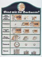 """Abb. 10: Plakat von Louis Oppenheim """"Sind wir die Barbaren?"""", vermutlich 1915, Bibliothek für Zeitgeschichte, 2.3/5"""